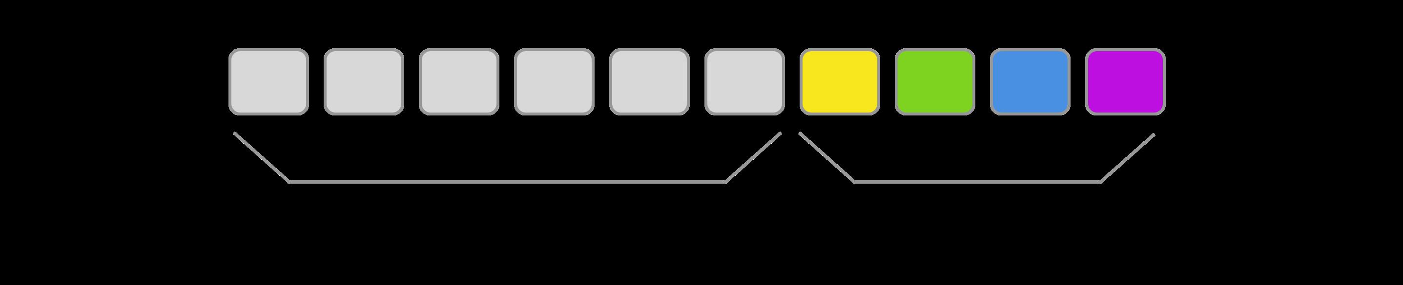 stacking_estimator